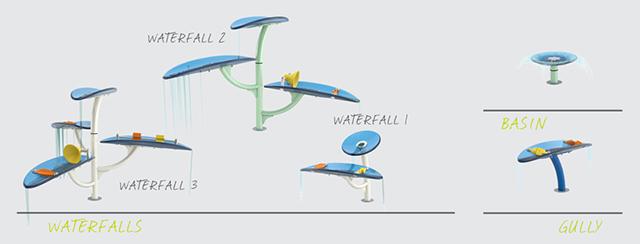 nieuw waterspeeltoestel
