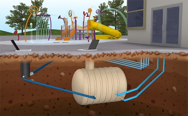hoe wordt een spray park gebouwd