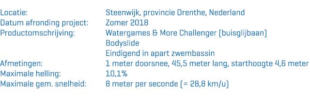 Watergames & More Challenger Waterwyck